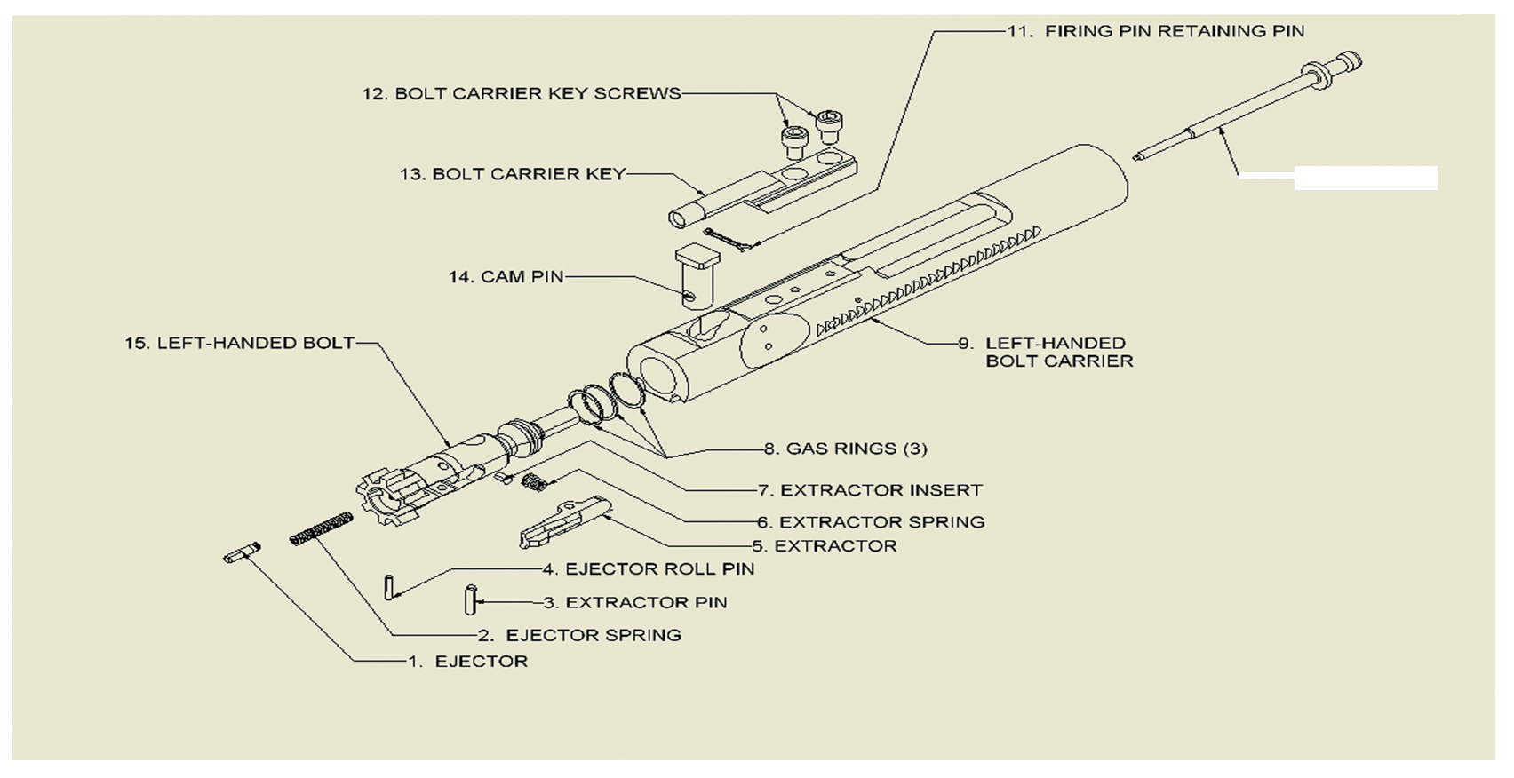 1911 Receiver Parts Diagram Electrical Wiring Kimber Bolt Carrier Arms East Ar15 Canada Online Shopping Exploded Breakdown